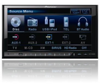 Pioneer Avh P3100dvd Energy Pyramid Diagram Computer To Day And P4100dvd In Dash Double Din Dvd Multimedia Av Receivers